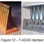 Figure 12 – T-ADAS damper