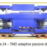 Figure 24 – TMD adaptive passive damper