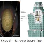 Figure 27 –  101-srorey tower of Tayph