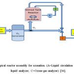 Figure 3: A typical reactor assembly for ozonation. (A=Liquid circulation pump; B=Ozone liquid analyzer; C=Ozone gas analyzer) [34].
