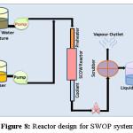 Figure 8: Reactor design for SWOP system